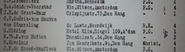 passergierslijst Willem Ryus